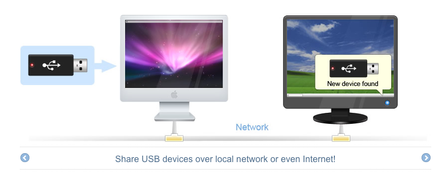 USB Network Gate for Mac