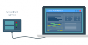 Meet Serial Port Monitor 7.0 with unique Playback feature and Modbus data support!