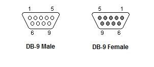 Db9 Connector Wiring   Wiring Schematic Diagram - 57.glamfizz.de on