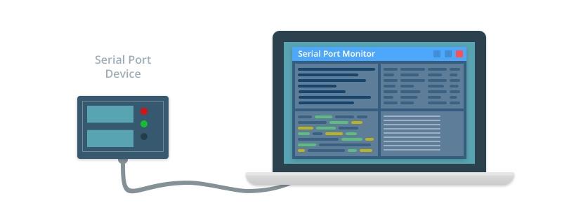 Serial port communication - debug rs232 port