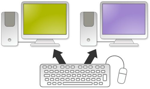 Share keyboard and mouse