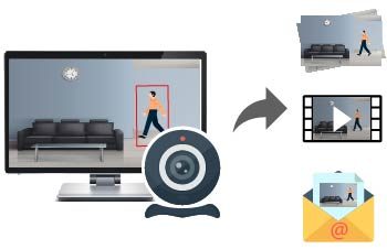 Funciones de WebCam Monitor