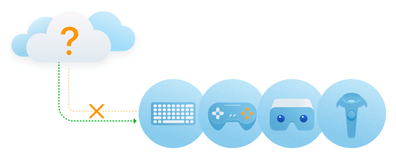 Access devices in the cloud